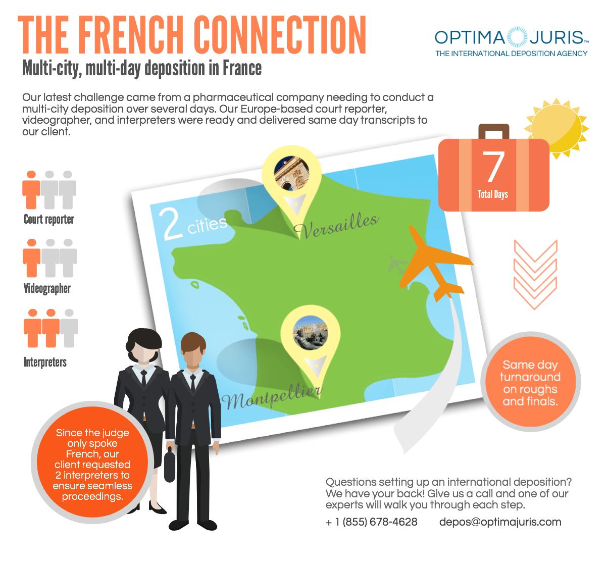 Deposition in France