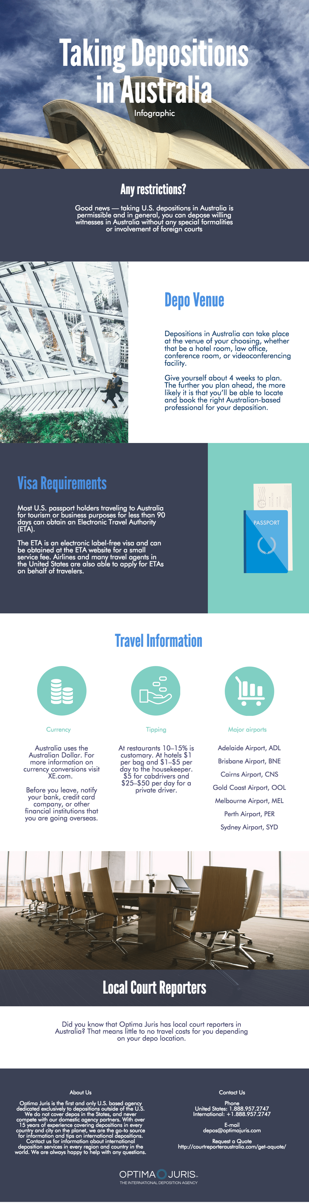 Infographic Taking Depositions in Australia