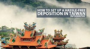 how-to-set-up-a-hassle-free-deposition-in-taiwan
