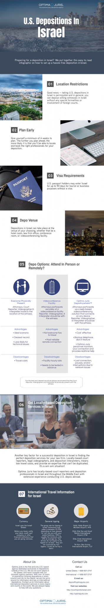 7 Tips To Know Before Scheduling a Deposition in Israel-infographic