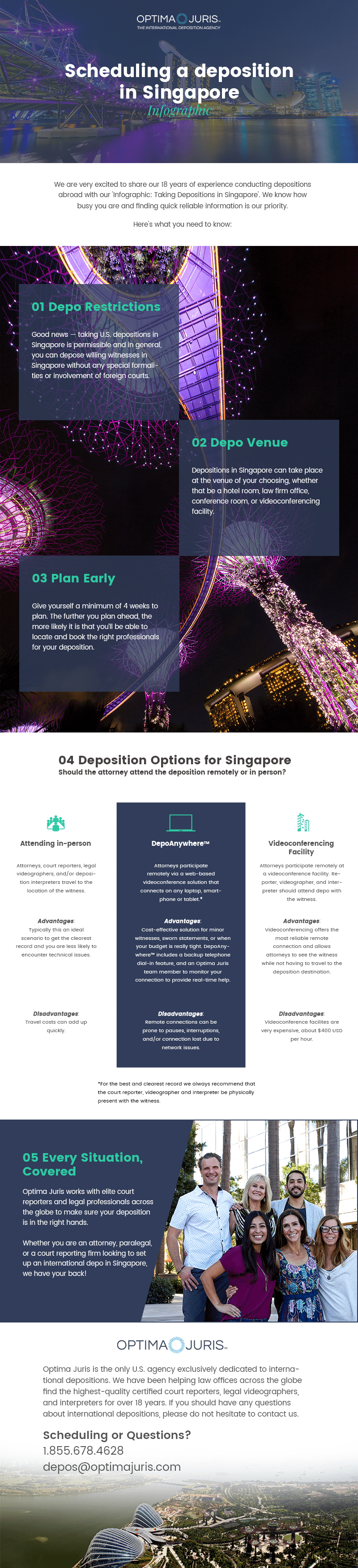 A Simple and Easy Guide to Setting Up a Deposition in Singapore (Infographic)