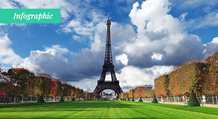 How to Schedule a Court Reporter in France